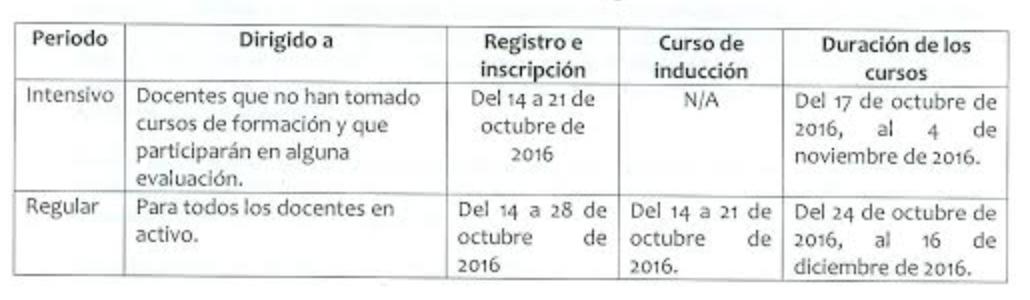cursos-plataforma-formacion-continua-federal-mexico