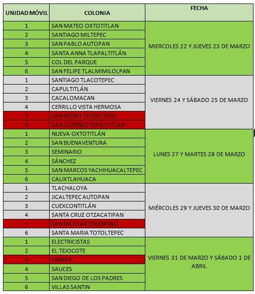 Costes del Pasaporte en México