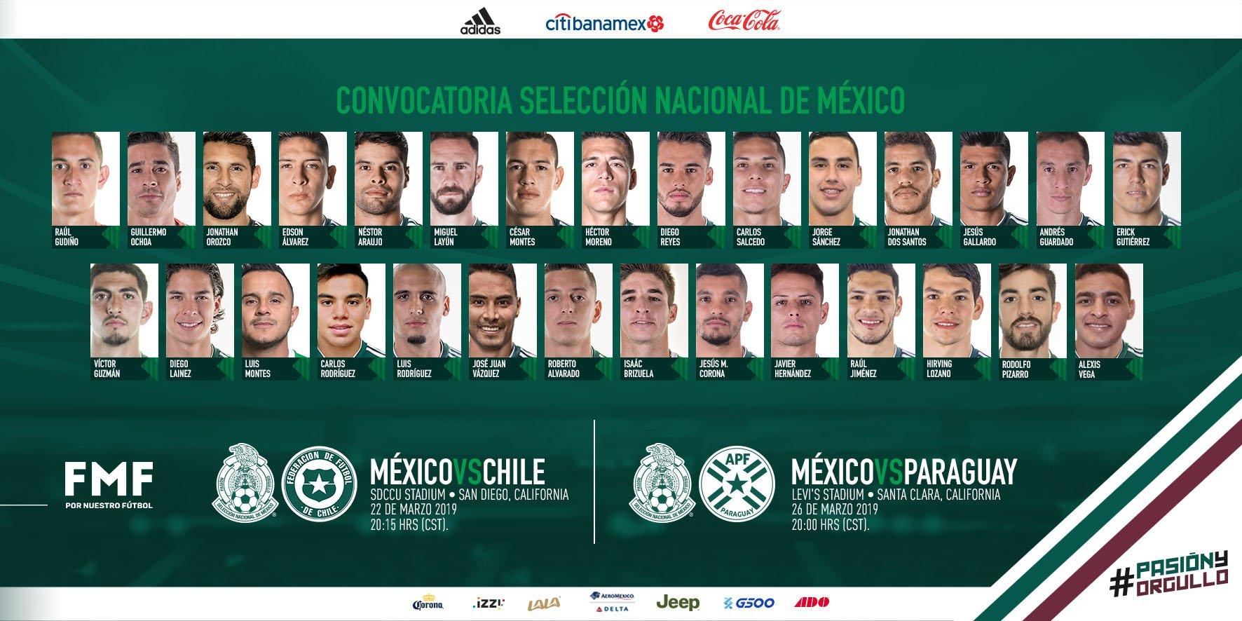 Tata Martino Cita a los Convocados para Selecci�n Mexicana